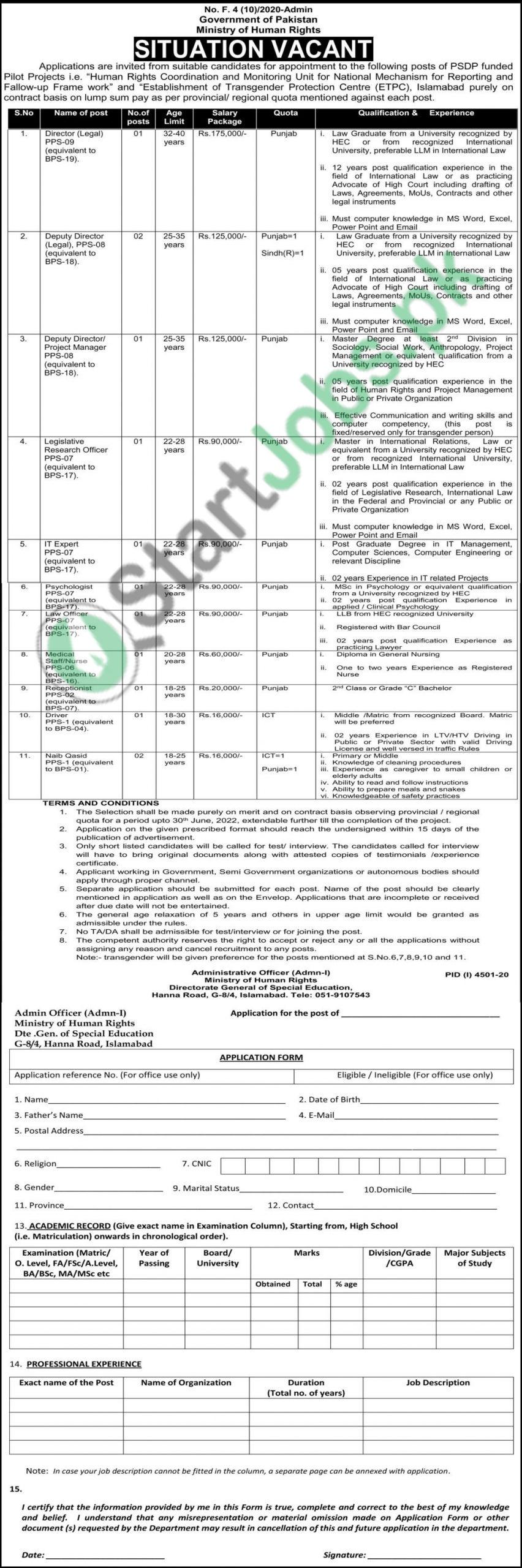 Ministry of Human Rights Pakistan Jobs 2021