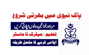 Navy Civilian Jobs 2021- Pak Navy Jobs 2021